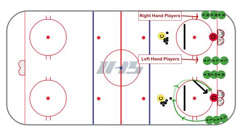 Forehand shooting series #2 - Station shooting hockey drill