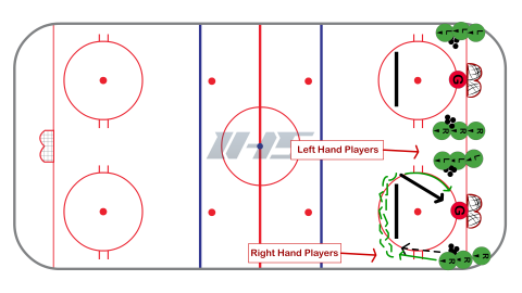 Forehand Shooting Fundamentals #3 - Hockey Shooting Station Drill