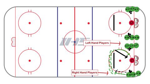 Forehand Shooting Fundamentals #3 - Hockey Shooting Station Drill