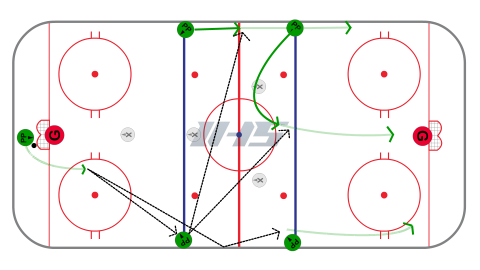 Four Corners Power Play Breakout