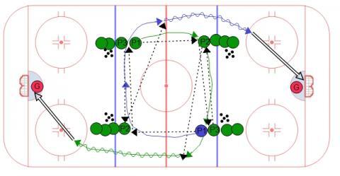 Four Lines Flow #3