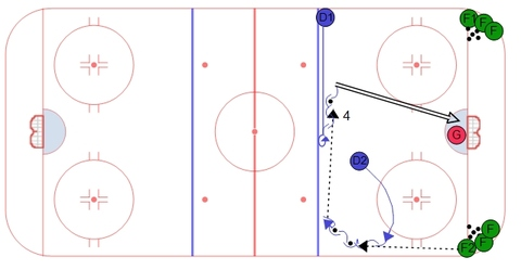 Four Shot Half Ice Shooting Drill