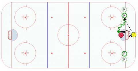 Goal Line Options