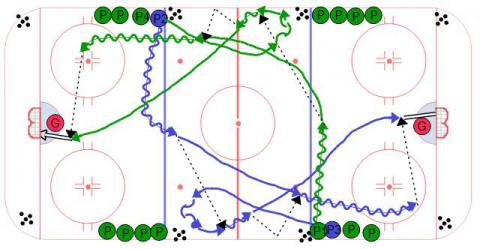 Half Horse Shoe Chip Drill - Ice Hockey Drill