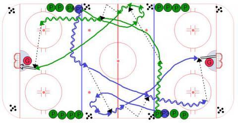 Half Horse Shoe Chip Drill - Ice Hockey Drill