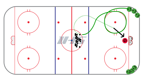 Half Ice Figure Eight Pick Up A Puck - Half Ice Hockey Drill