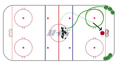 Half Ice Figure Eight Pick Up A Puck - Half Ice Hockey Drill