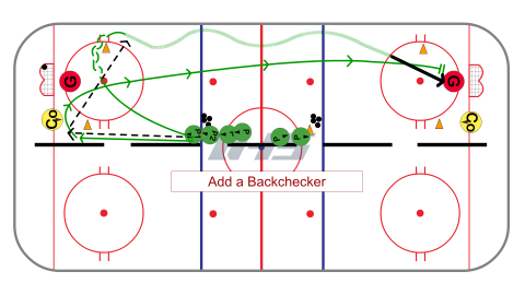Half Ice (Full Length) Breakout Pass with Backchecker