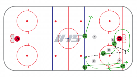Offensive Zone - Net Front Cycle #1
