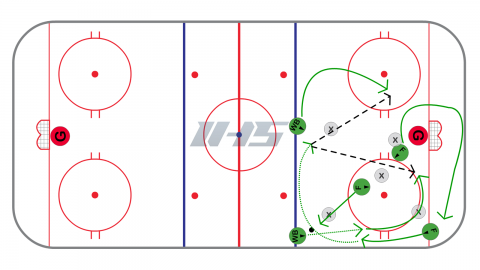 Offensive Zone - Net Front Cycle #2