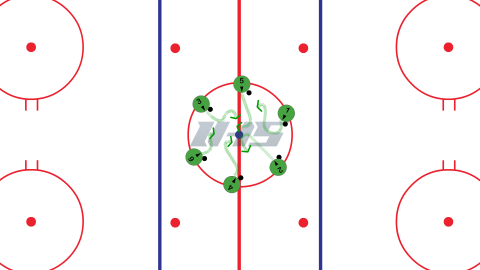 King of the Hill Puck Control Drill Diagram