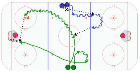 Moose Simple Timing Drill 1