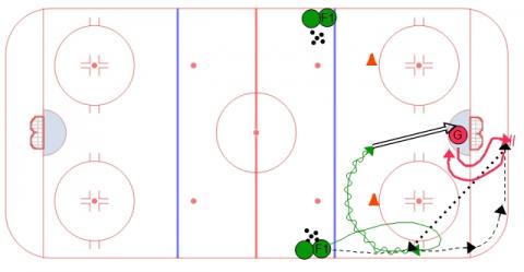 Net Play Goalie Drill - 1 on 0