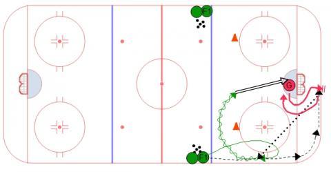 Net Play Goalie Drill - 1 on 0