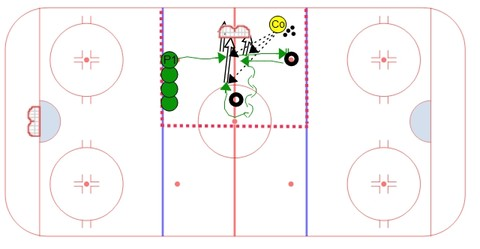Neutral Zone Three Shot Station