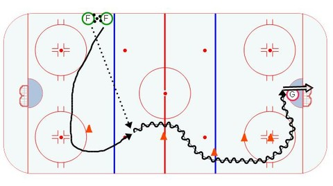 Neutral Zone Attack with Speed 2