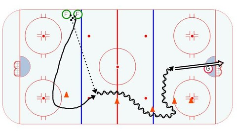 Neutral Zone Attack with Speed 3