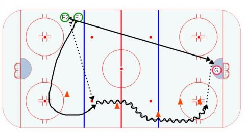 Neutral Zone Attack with Speed #4