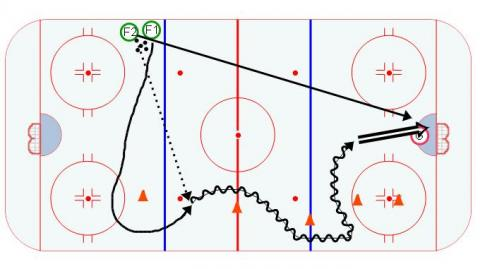 Neutral Zone Attack with Speed 5