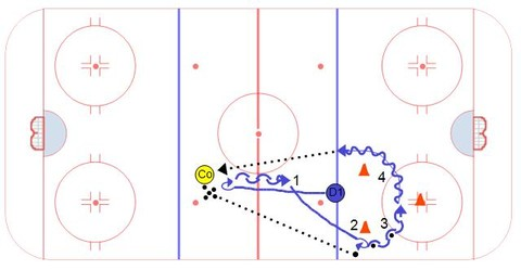 Neutral Zone Transition #1
