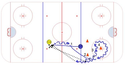 Neutral Zone Transition #2
