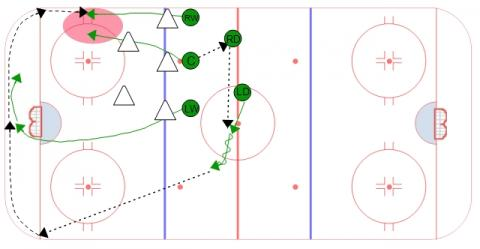 Neutral Zone Face-Off Rim - Offensive Blue Line