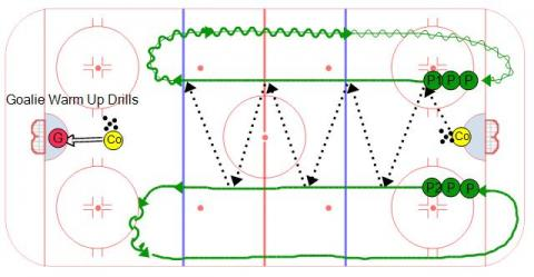 Outside Loop Passing Hockey Drill
