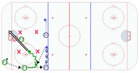 Overload Power Play Option #1