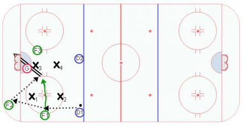Overload Power Play Option #2