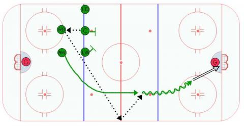 Overload Shock Neutral Zone Face Off