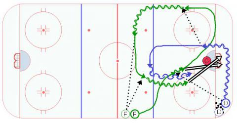 Pat's 1 on 1 Hockey Drill