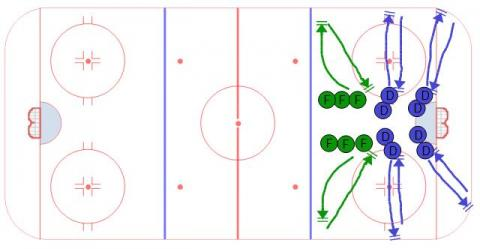 PK Conditioning  - Ice Hockey Drill
