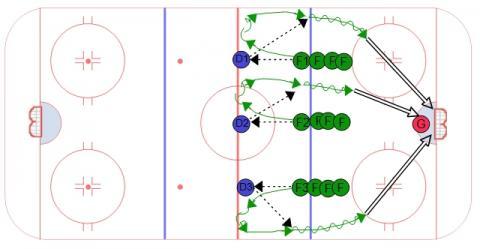 Pre-Game Three Lane Transition Shooting Drill