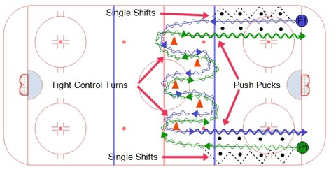 Puck Control Relays