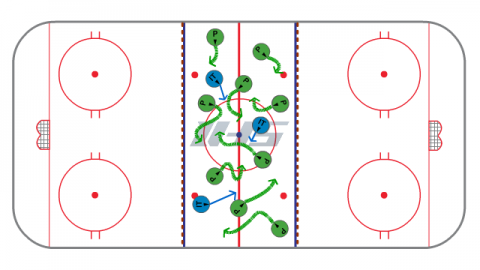 Puck Tag - Hockey Stickhandling and Awareness Game