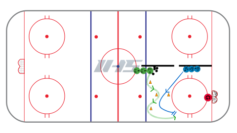 Quarter Ice Angle 1 vs 1 | Station Hockey Drill
