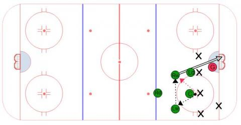 Quick Blast Offensive Zone Face Off