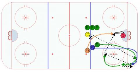 Quick Cycle Hockey Drill