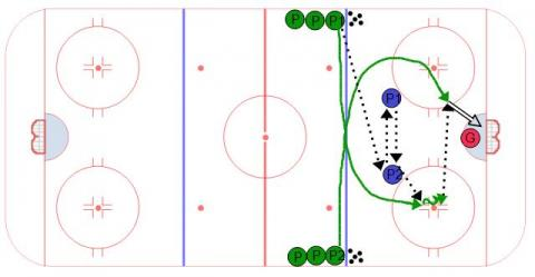 Quick Touch Passing 2 on 0 Hockey Drill