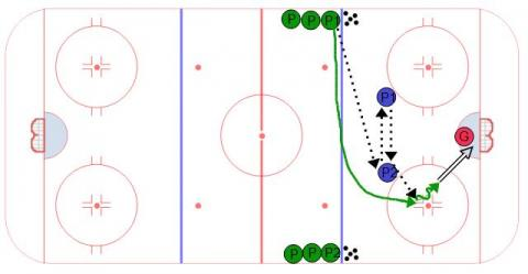 Quick Touch Passing Warm Up - Ice Hockey Drill