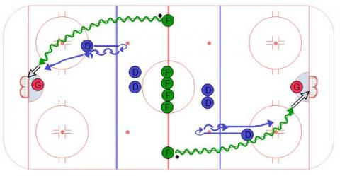 1 on 1 Recovery Drill