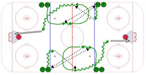 Round A Round Passing Drill