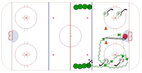 Royal Puck Protection Drill