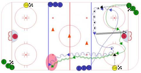 Shoot and Shadow 1 vs. 1 Hockey Drill