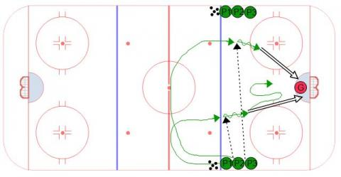 Short Long Passing Warm Up Hockey Drill