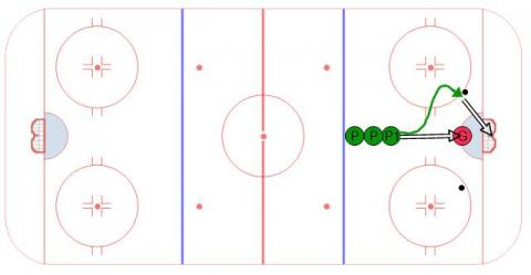 Shot, Recover, Rebound - Ice Hockey Drill