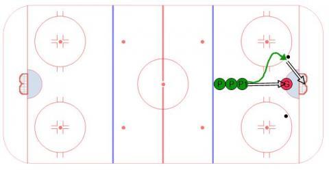 Shot, Recover, Rebound - Ice Hockey Drill