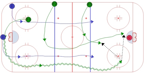 Single Swing PP Breakout - Option #1