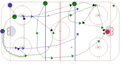 Single Swing PP Breakout - Option #2
