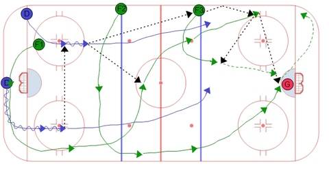 Single Swing PP Breakout - Option #3